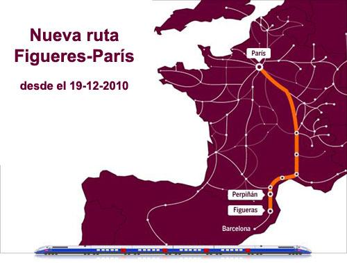 Nueva ruta en tren de Figueres a París