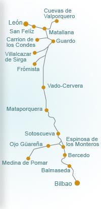 ruta del Expreso de la Robla